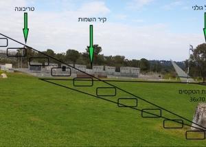 שידרוג וחידוש מוזיאון החטיבה בצומת גולני